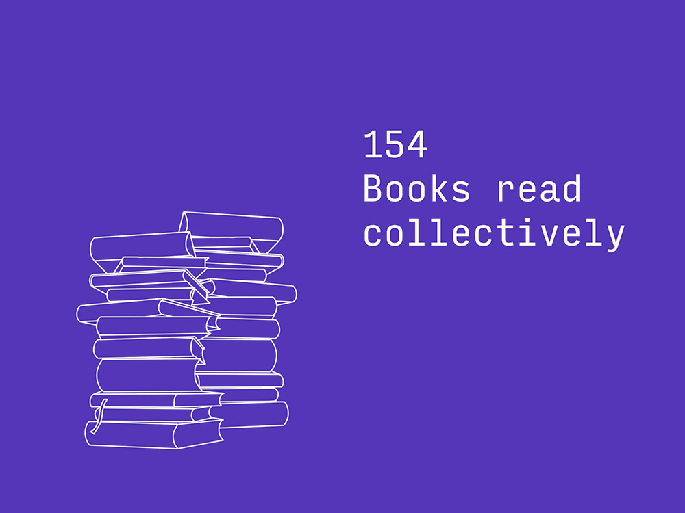 154 books read collectively