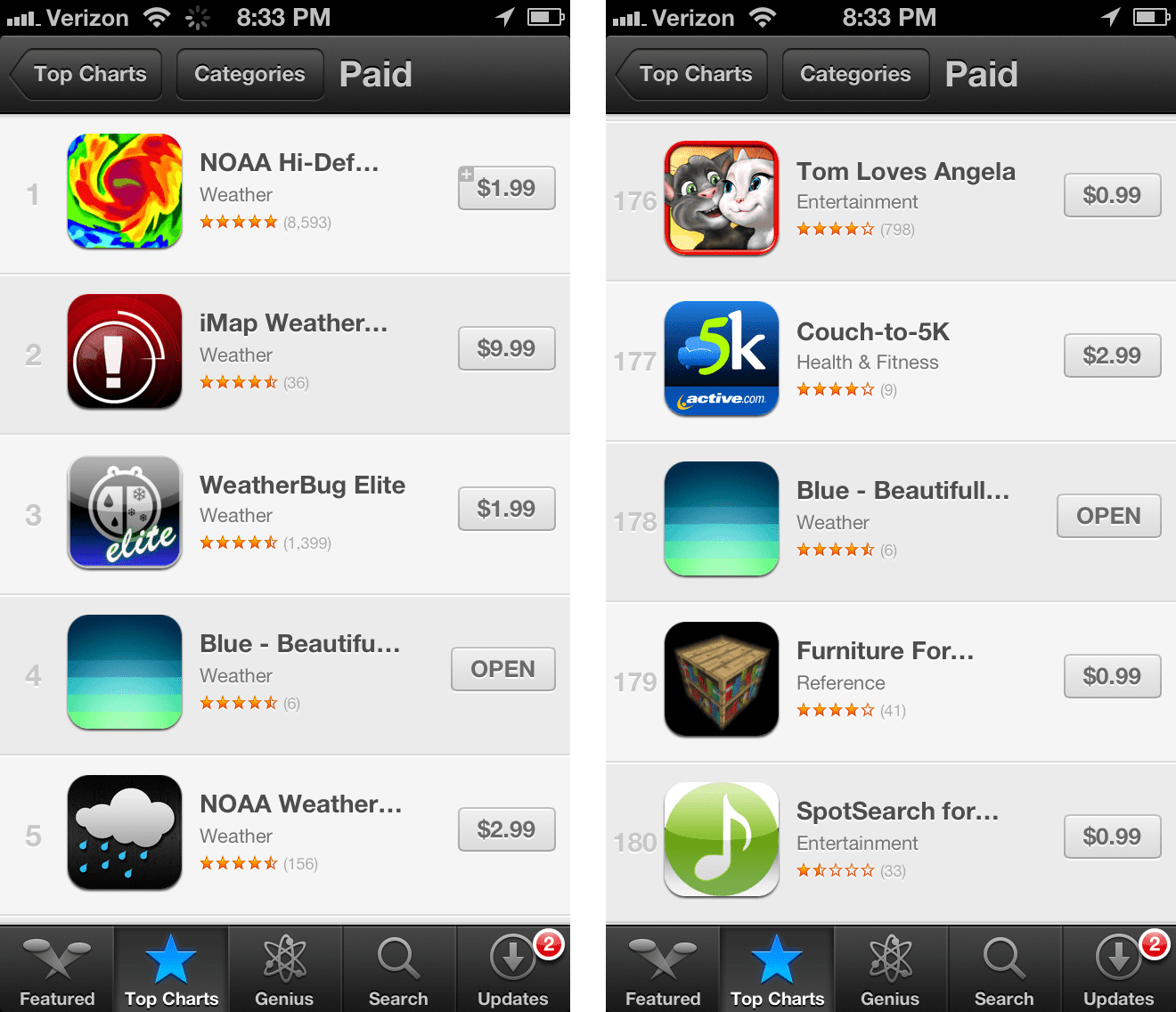 Blue in the App Store charts
