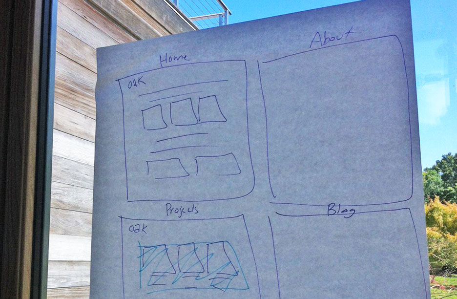 Wireframing at Oakweek: a work in progress